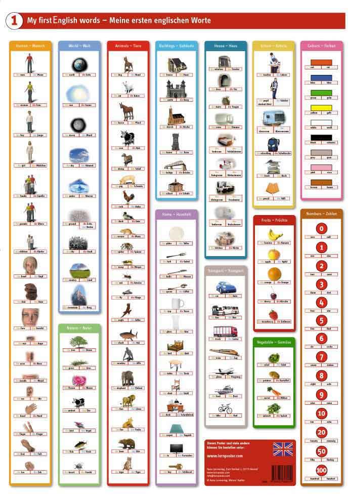 Zahlenraum bis 10 · Arbeitsblätter · Grundschule · Lehrerbüro